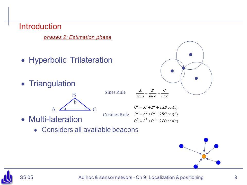 Introduction phases 2: Estimation phase