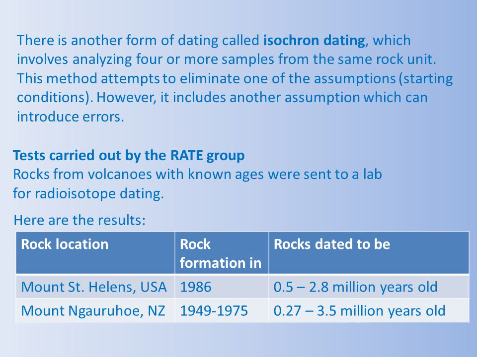 There is another form of dating called isochron dating, which involves analyzing four or more samples from the same rock unit. This method attempts to eliminate one of the assumptions (starting conditions). However, it includes another assumption which can introduce errors.