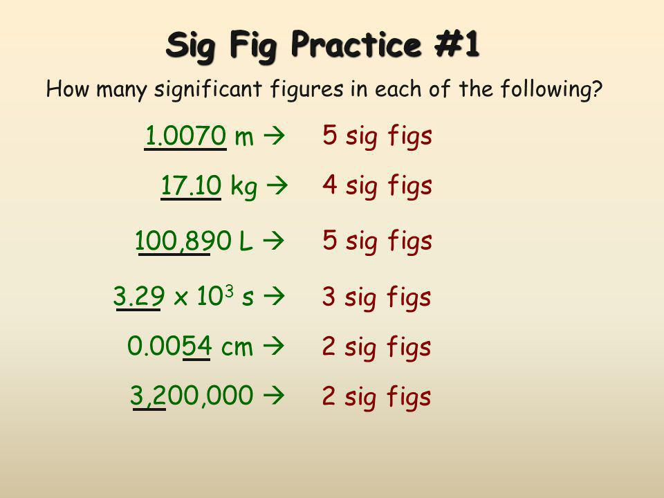 Sig Fig Practice #1 1.0070 m  5 sig figs 17.10 kg  4 sig figs