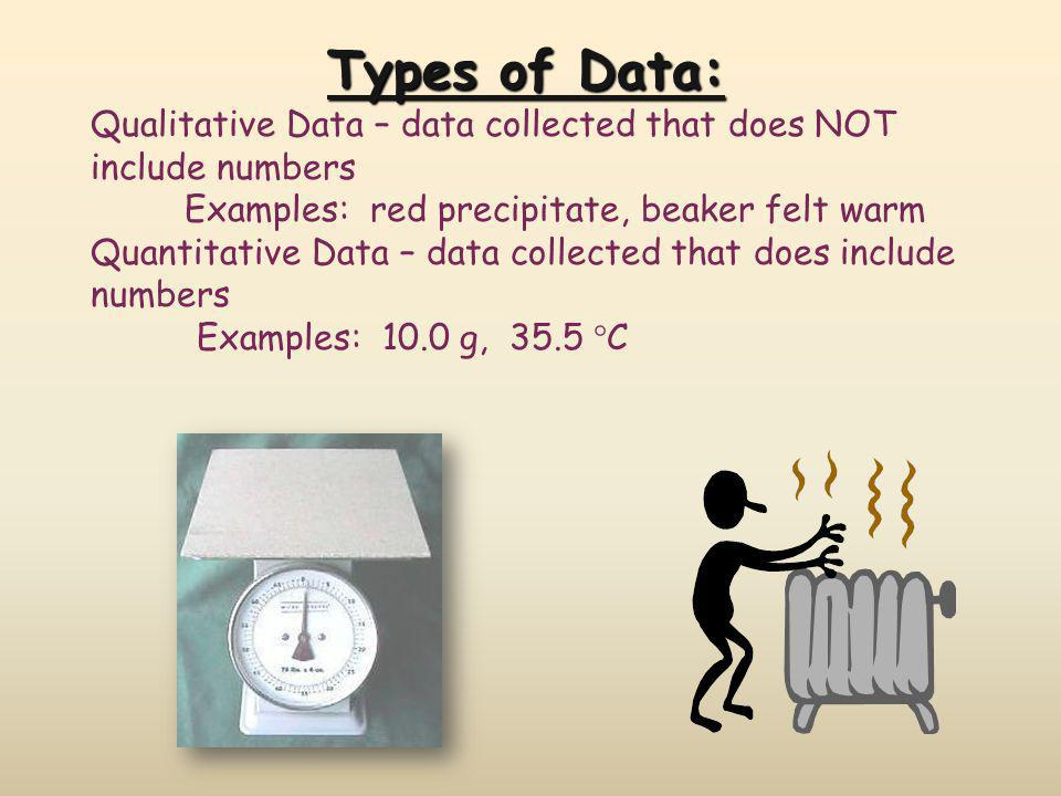 Types of Data: Qualitative Data – data collected that does NOT include numbers. Examples: red precipitate, beaker felt warm.
