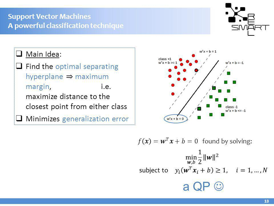 Support Vector Machines A powerful classification technique
