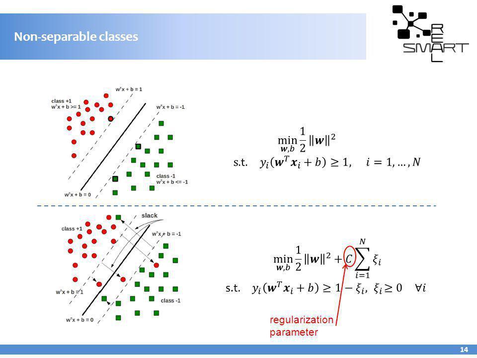 Non-separable classes