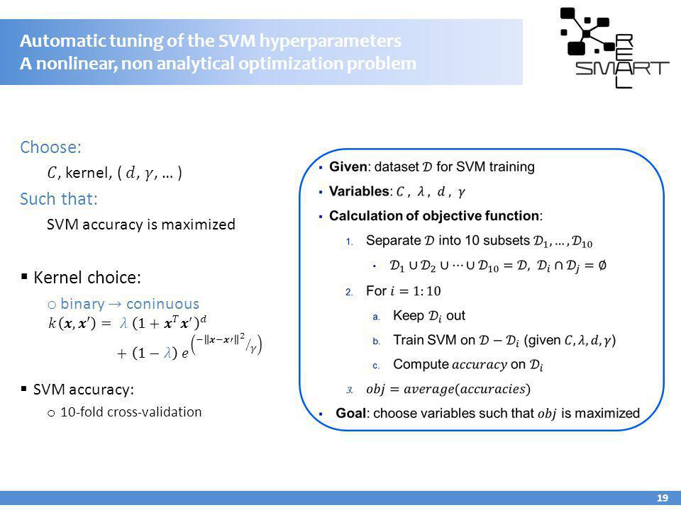 Automatic tuning of the SVM hyperparameters A nonlinear, non analytical optimization problem