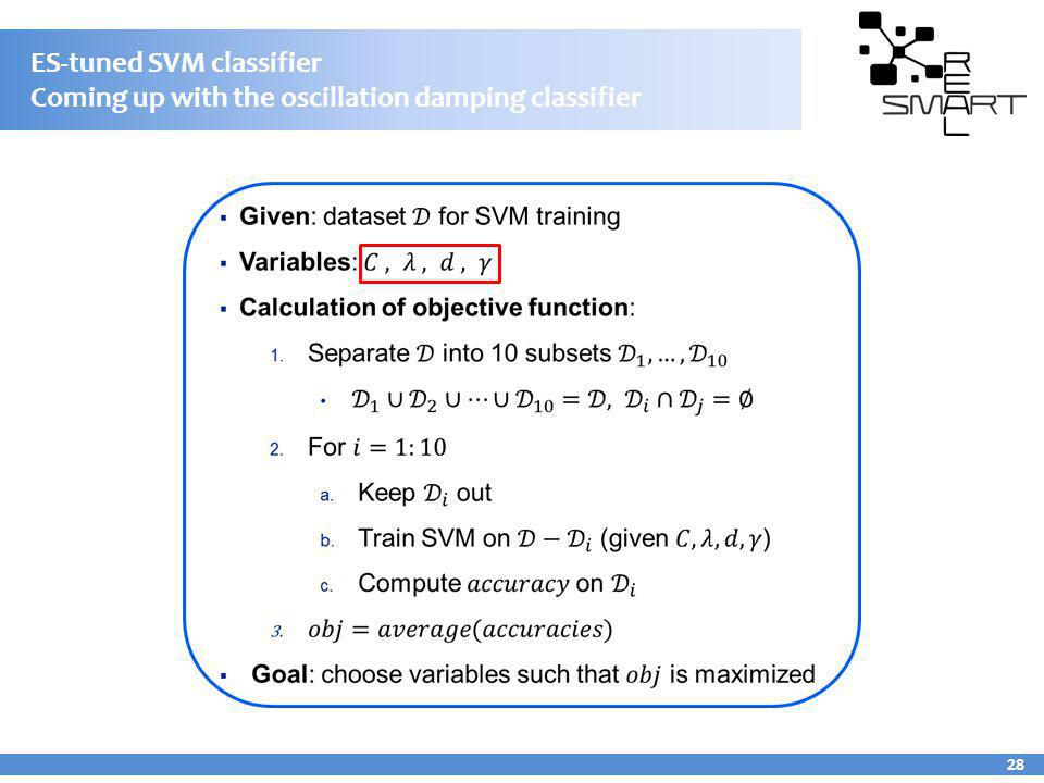 ES-tuned SVM classifier Coming up with the oscillation damping classifier
