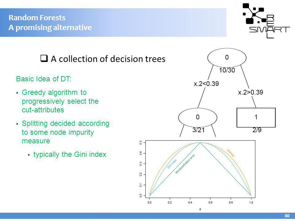 Random Forests A promising alternative