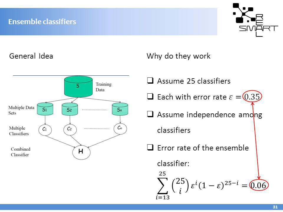 Assume independence among classifiers