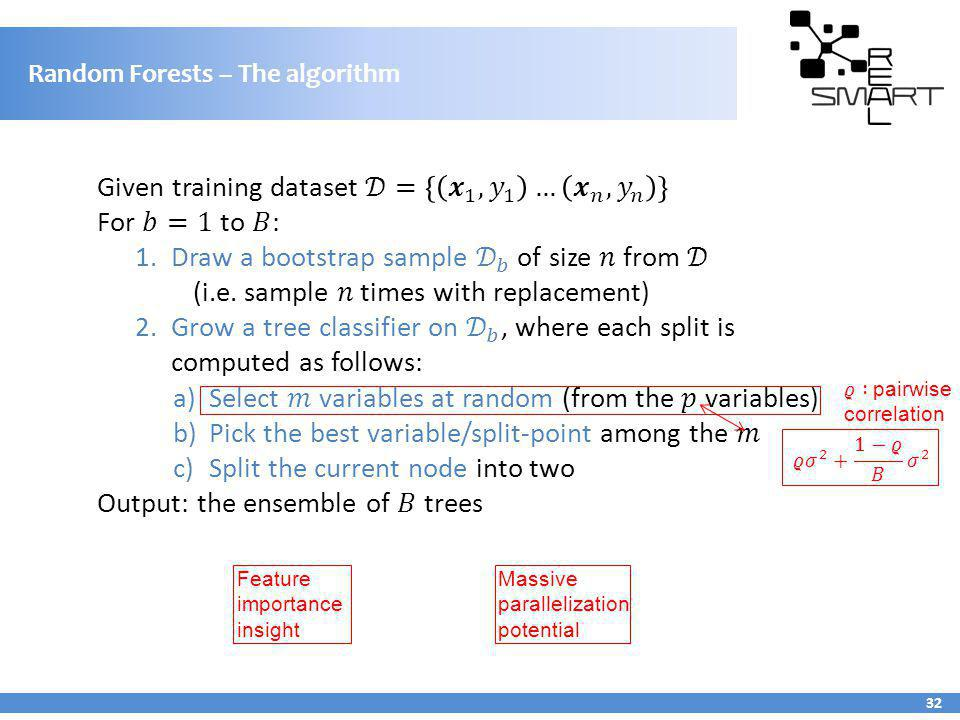 Random Forests – The algorithm
