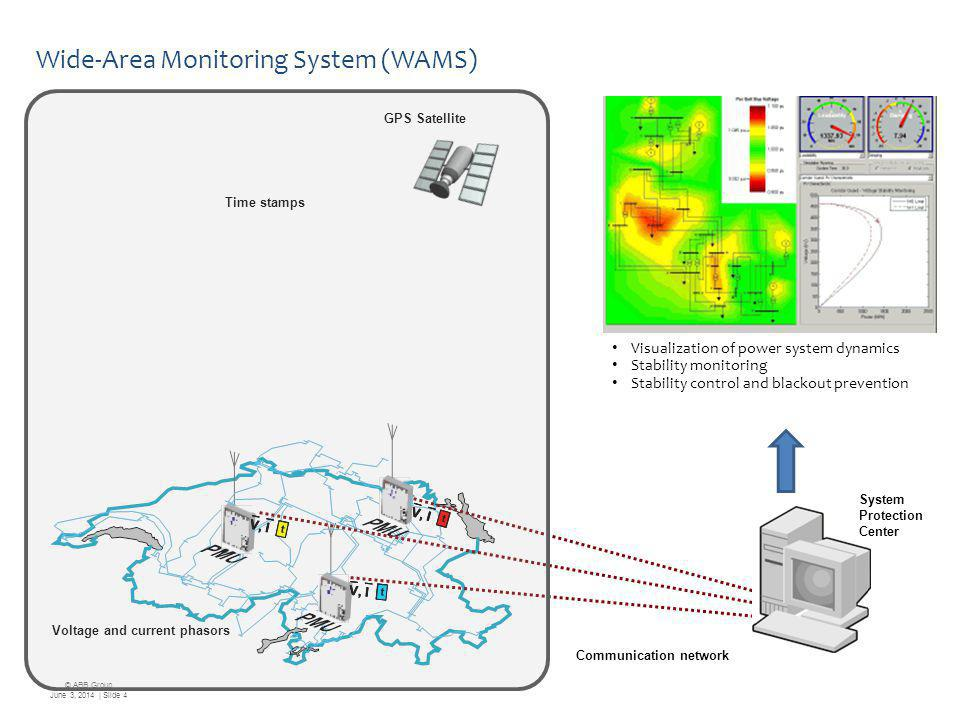 Wide-Area Monitoring System (WAMS)