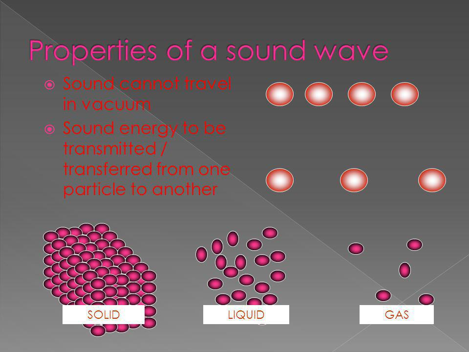 Properties of a sound wave