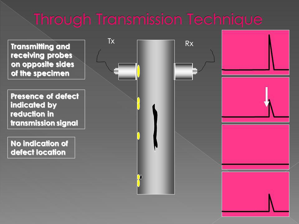 Through Transmission Technique