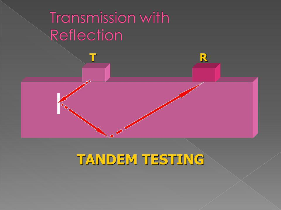 Transmission with Reflection