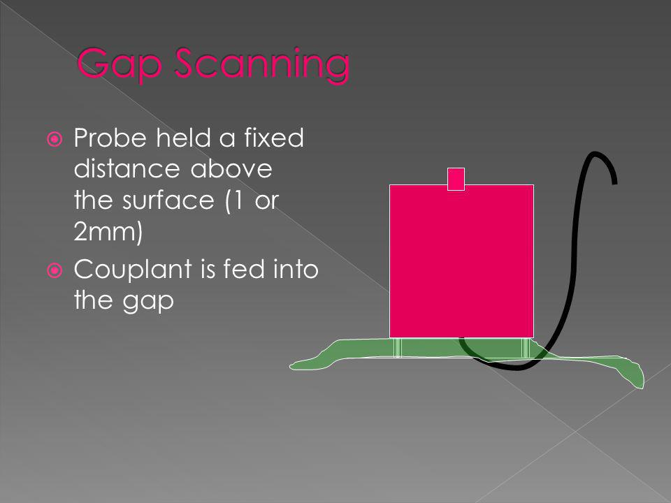 Gap Scanning Probe held a fixed distance above the surface (1 or 2mm)