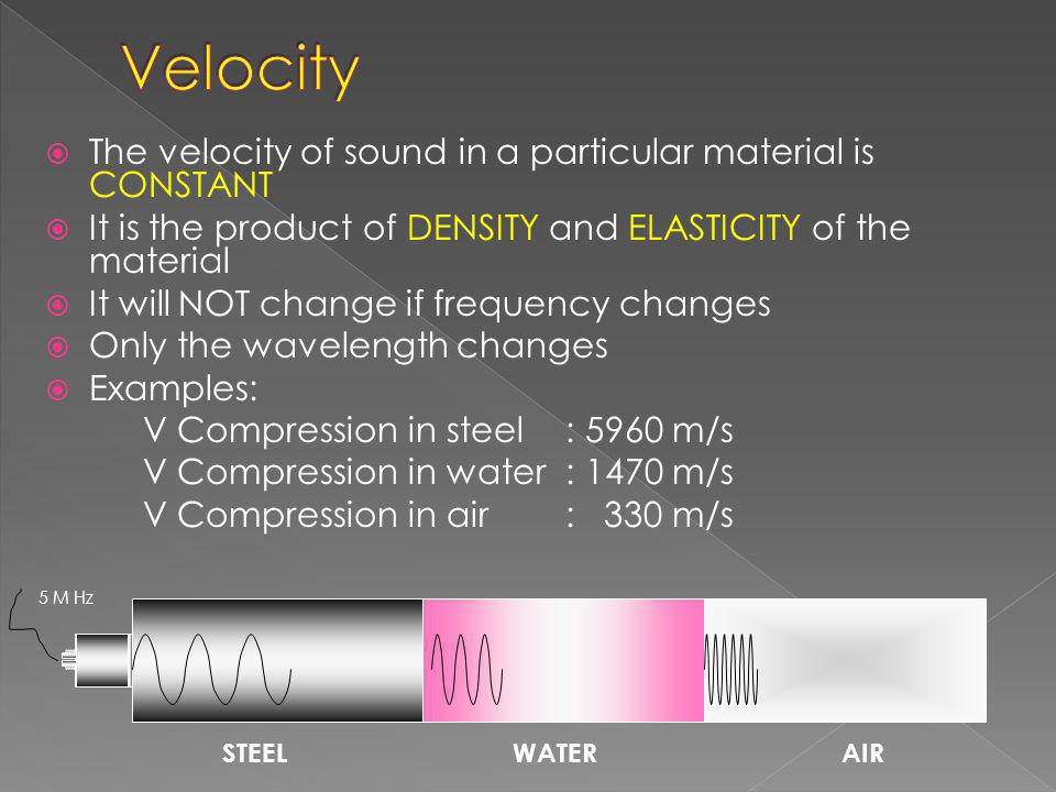 Velocity The velocity of sound in a particular material is CONSTANT