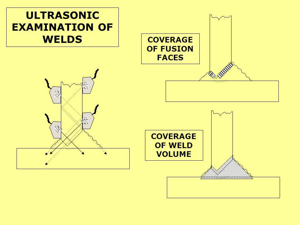 ULTRASONIC EXAMINATION OF WELDS