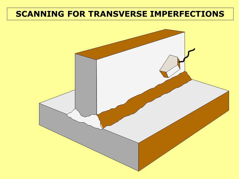 SCANNING FOR TRANSVERSE IMPERFECTIONS