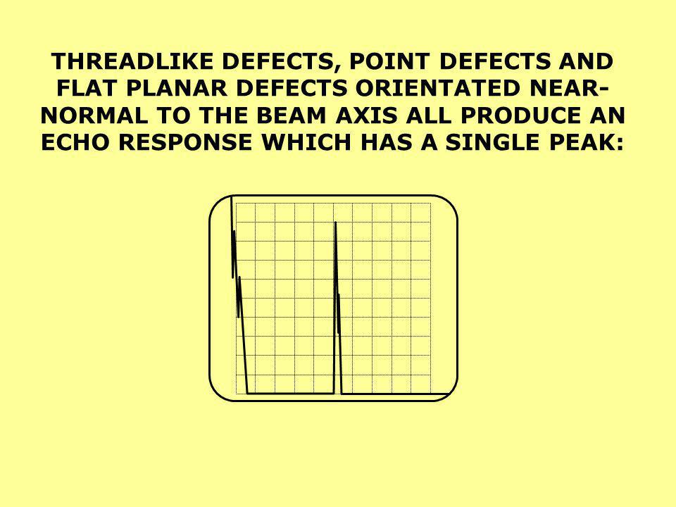 THREADLIKE DEFECTS, POINT DEFECTS AND FLAT PLANAR DEFECTS ORIENTATED NEAR-NORMAL TO THE BEAM AXIS ALL PRODUCE AN ECHO RESPONSE WHICH HAS A SINGLE PEAK: