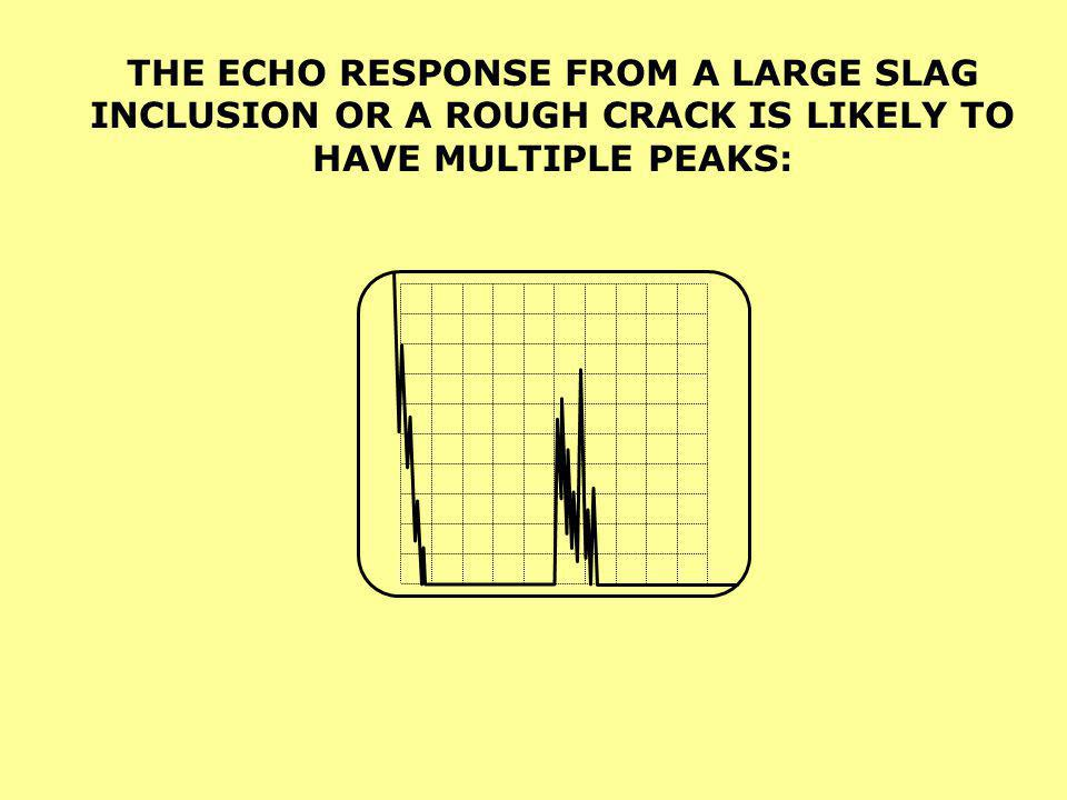THE ECHO RESPONSE FROM A LARGE SLAG INCLUSION OR A ROUGH CRACK IS LIKELY TO HAVE MULTIPLE PEAKS: