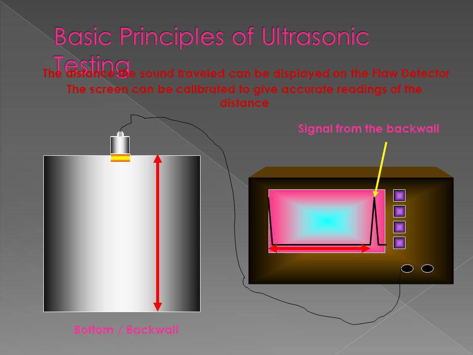 Basic Principles of Ultrasonic Testing