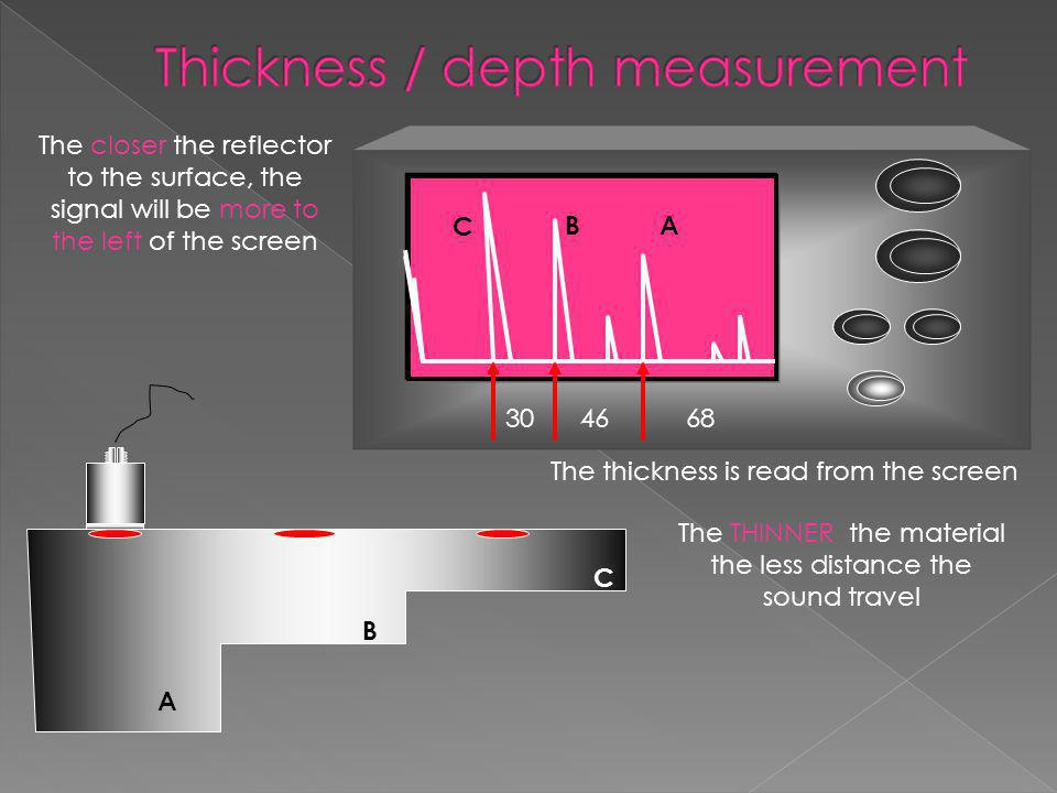 Thickness / depth measurement