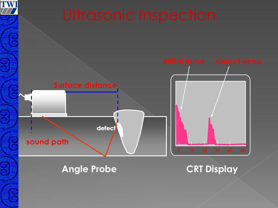 Ultrasonic Inspection