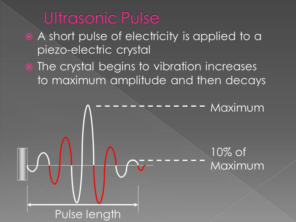 Ultrasonic Pulse A short pulse of electricity is applied to a piezo-electric crystal.
