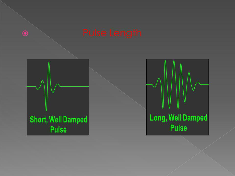 Pulse Length Short, Well Damped Pulse Long, Well Damped