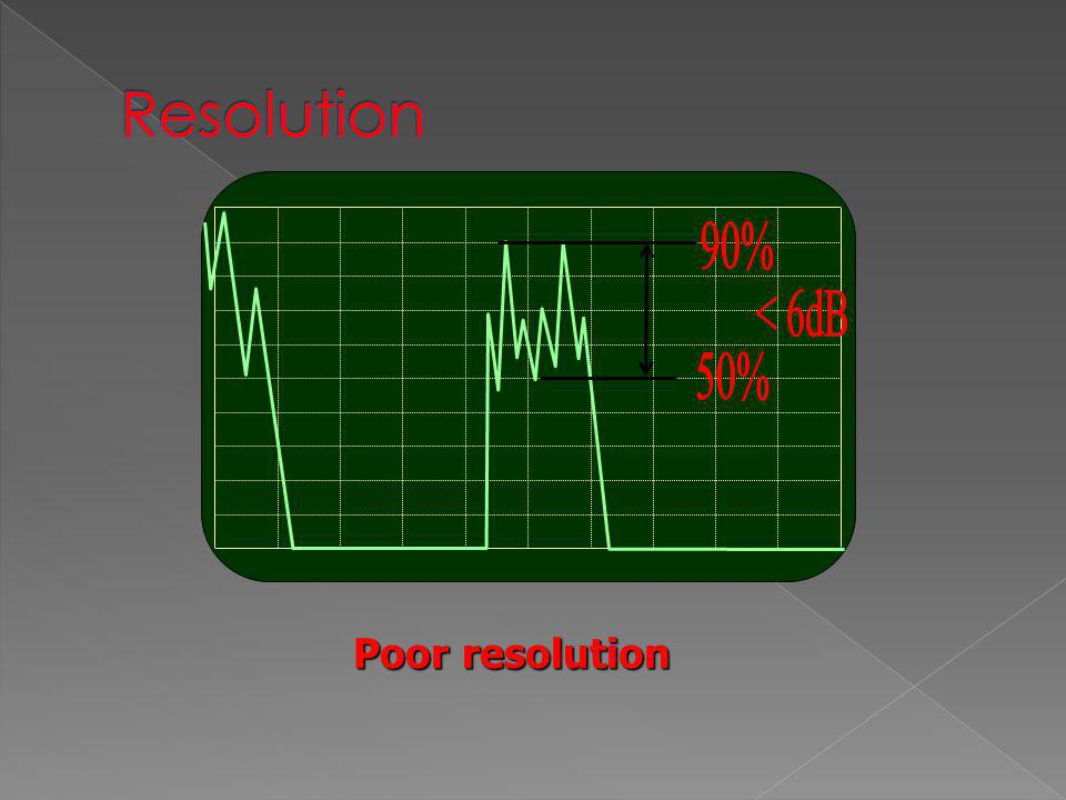 Resolution 50% 90% < 6dB Poor resolution