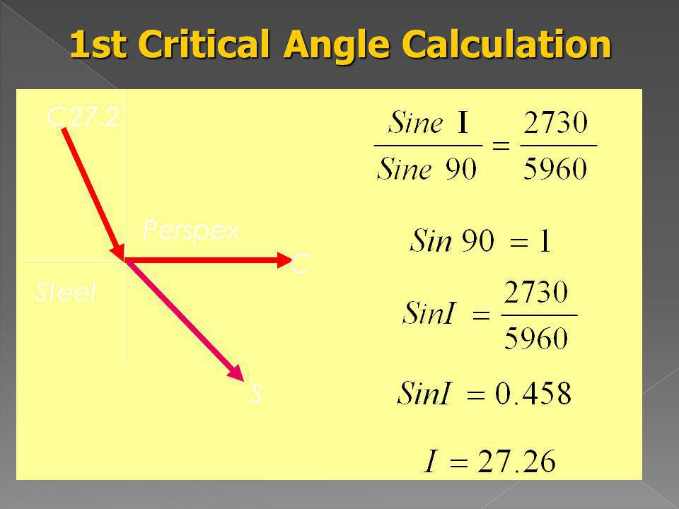 1st Critical Angle Calculation