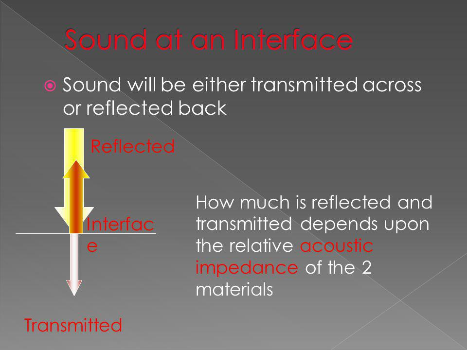 Sound at an Interface Sound will be either transmitted across or reflected back. Reflected.