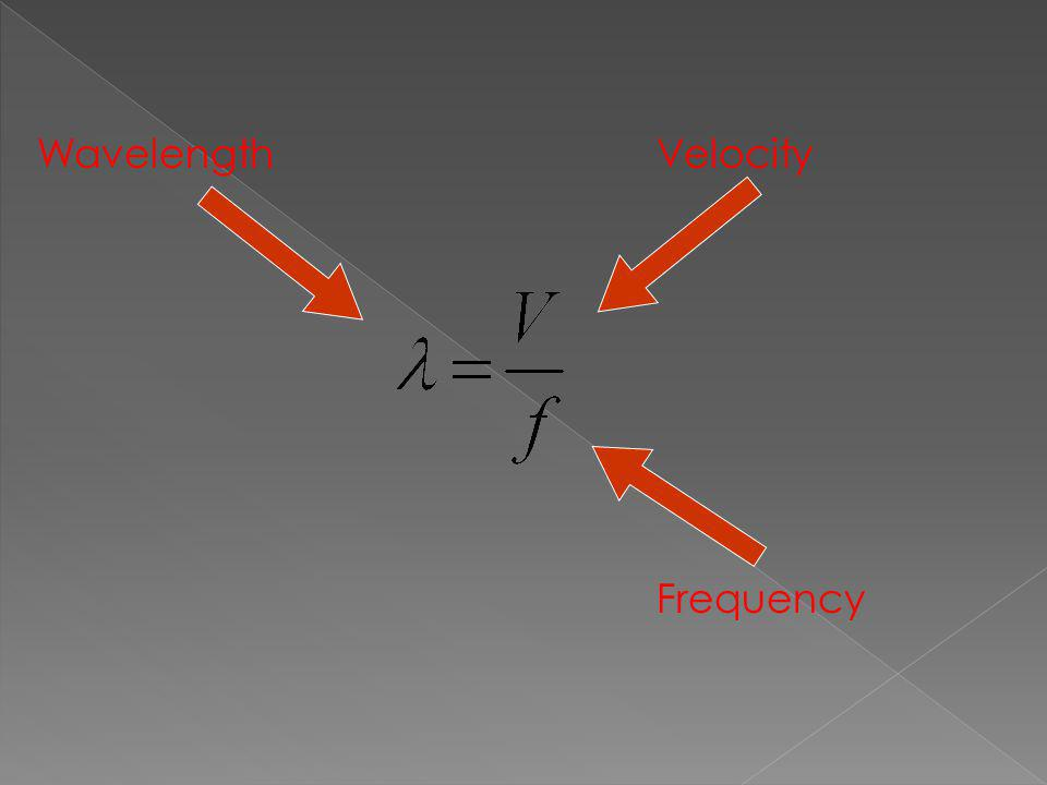 Wavelength Velocity Frequency