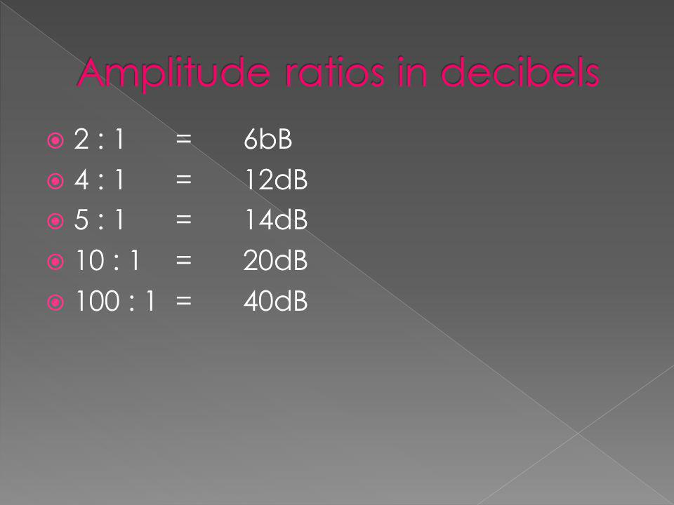 Amplitude ratios in decibels