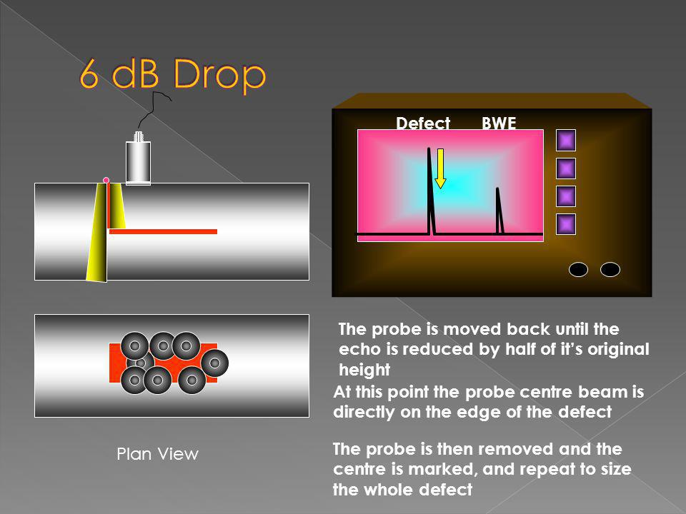 6 dB Drop Defect BWE Plan View