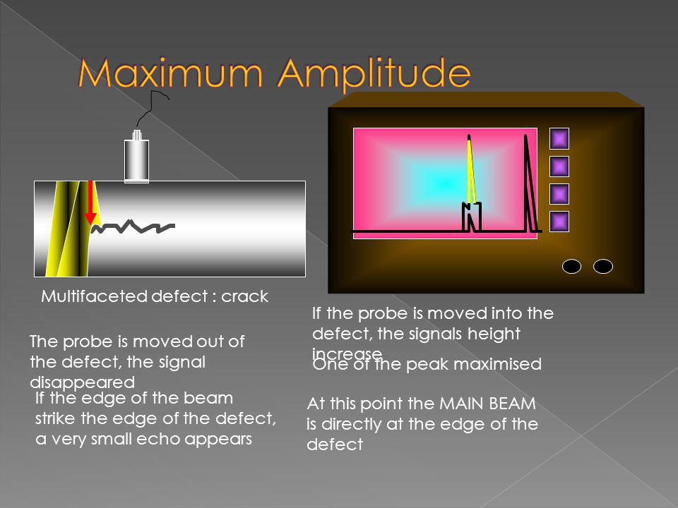 Maximum Amplitude Multifaceted defect : crack