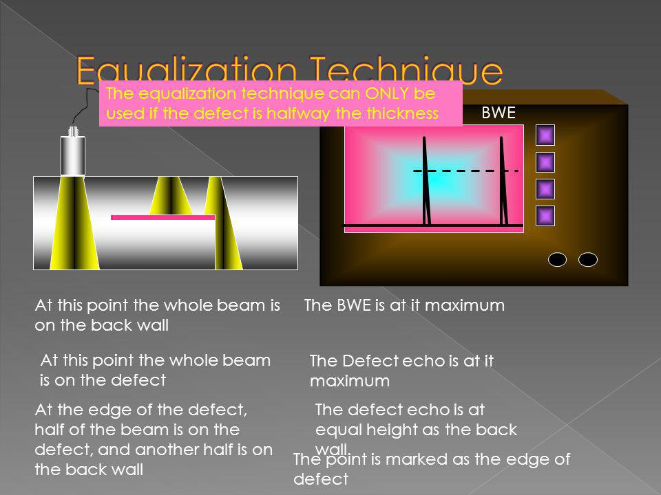 Equalization Technique