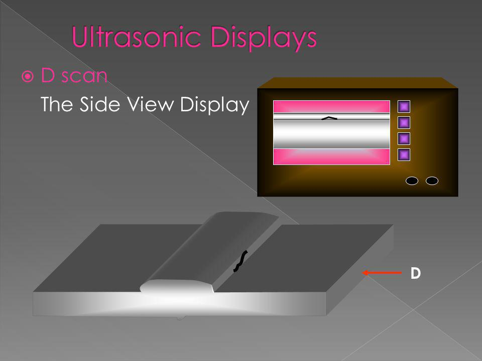 Ultrasonic Displays D scan The Side View Display D
