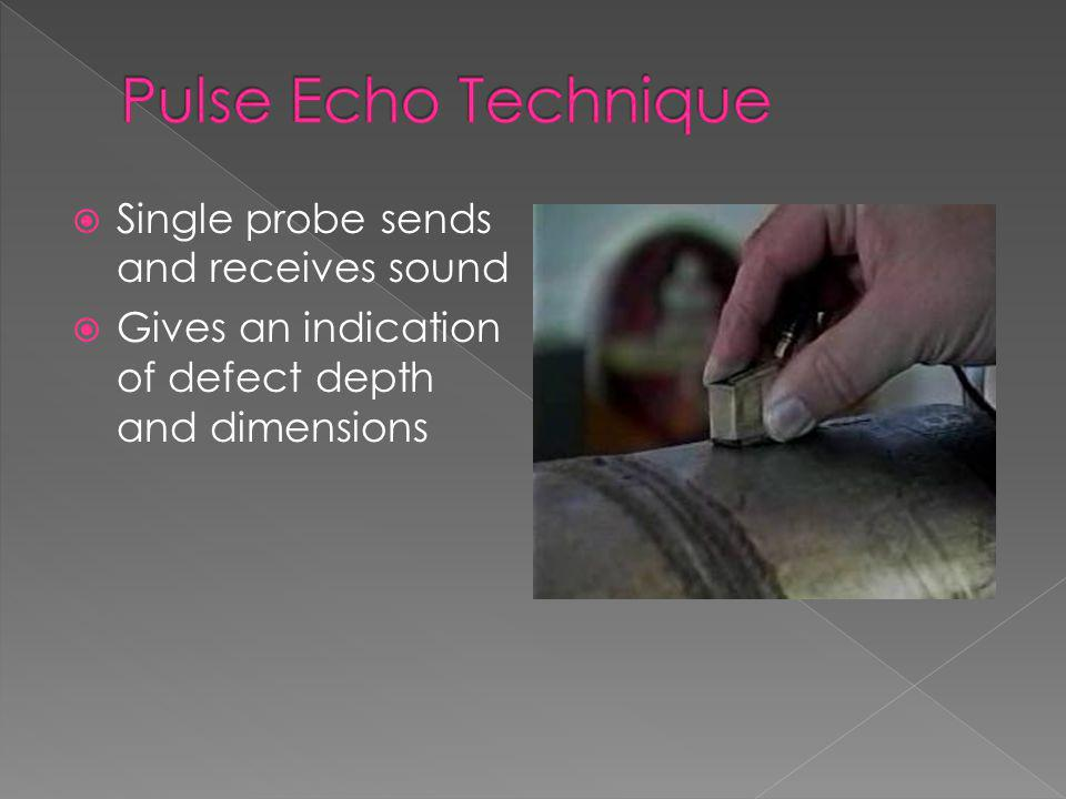 Pulse Echo Technique Single probe sends and receives sound