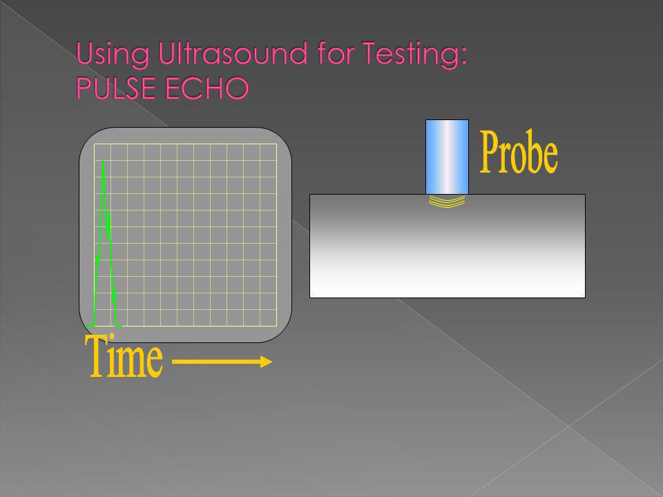 Using Ultrasound for Testing: PULSE ECHO
