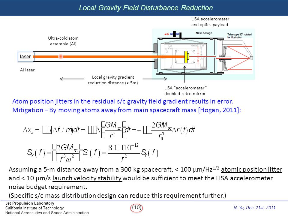 Local Gravity Field Disturbance Reduction