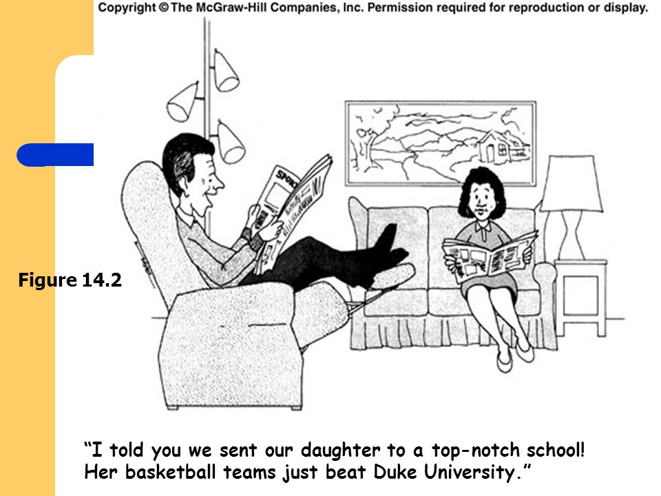 Figure 14.2 I told you we sent our daughter to a top-notch school.