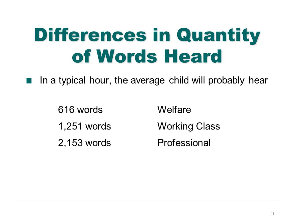 Differences in Quantity of Words Heard