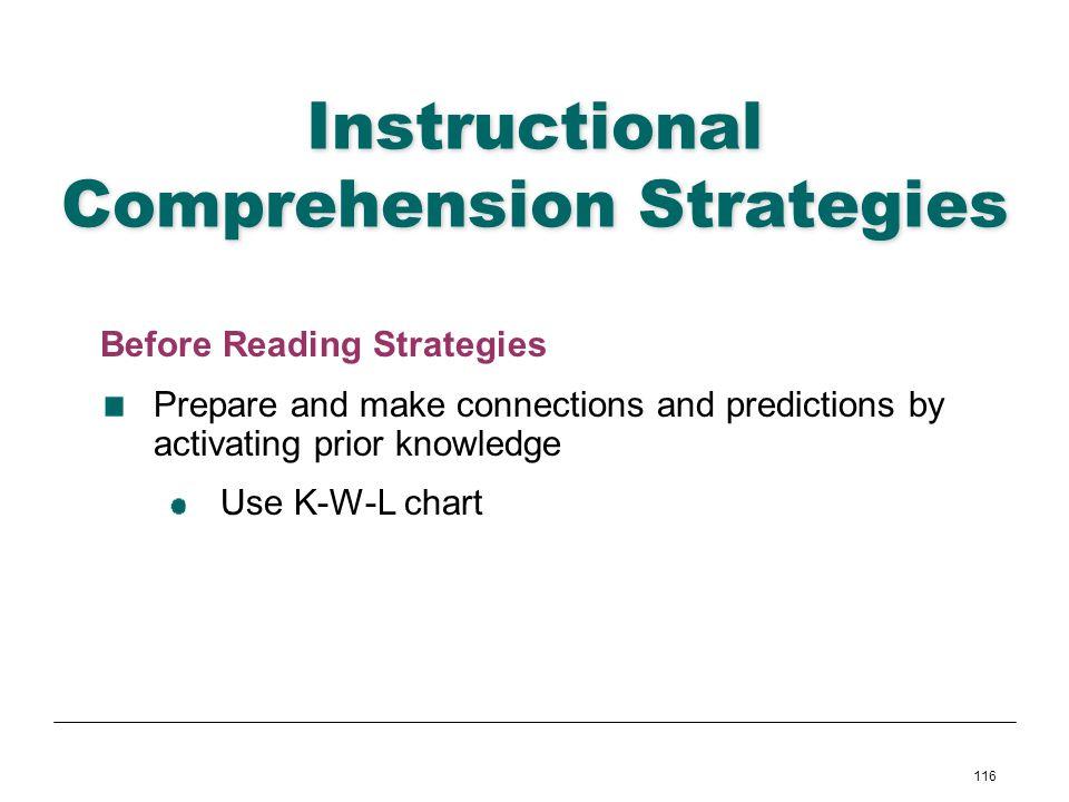 Instructional Comprehension Strategies