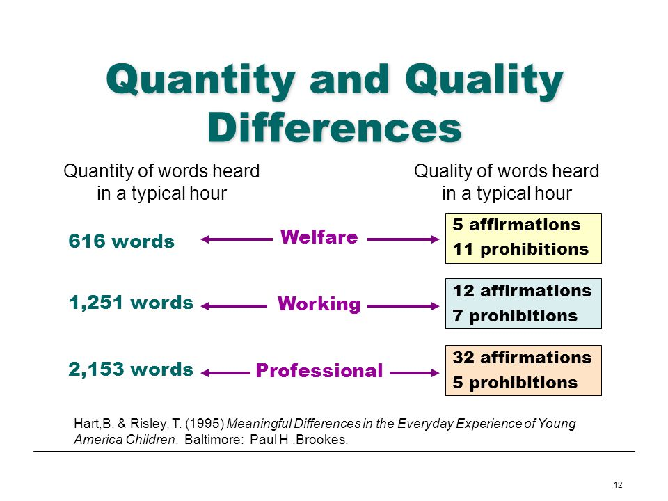 Quantity and Quality Differences