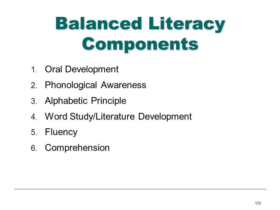Balanced Literacy Components