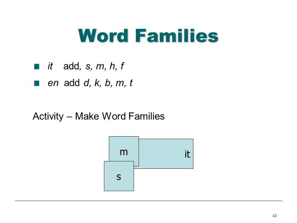 Word Families it add, s, m, h, f en add d, k, b, m, t