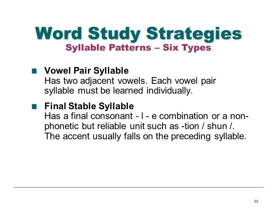 Syllable Patterns – Six Types