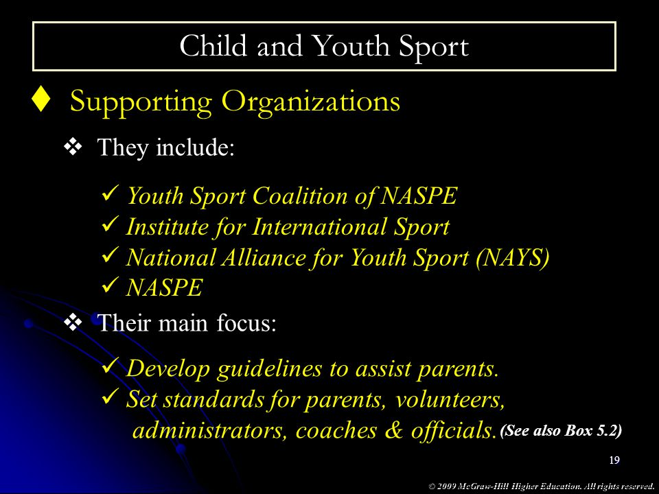 Supporting Organizations