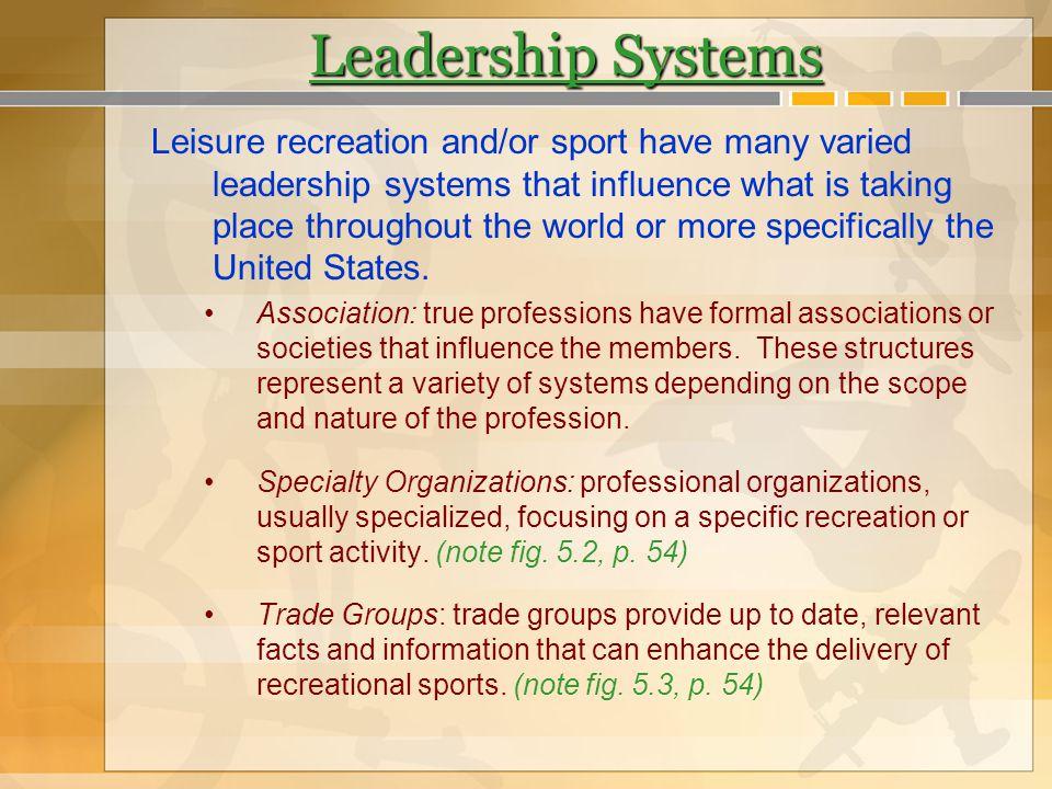 Leadership Systems