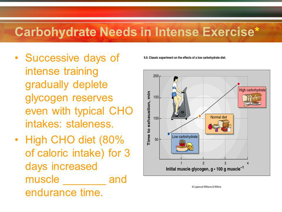 Carbohydrate Needs in Intense Exercise*