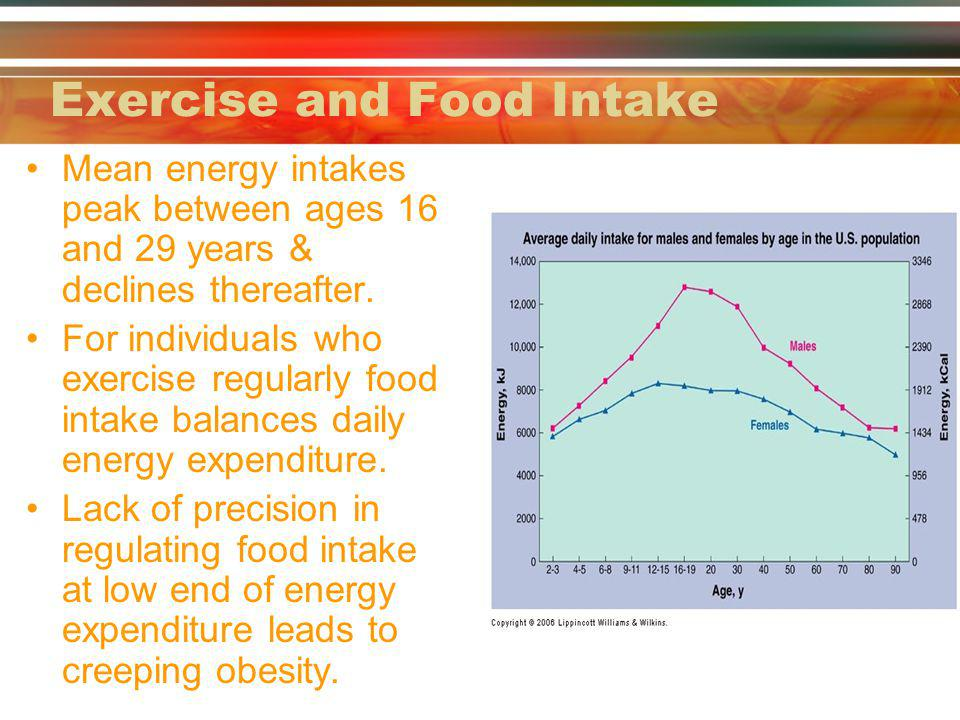 Exercise and Food Intake