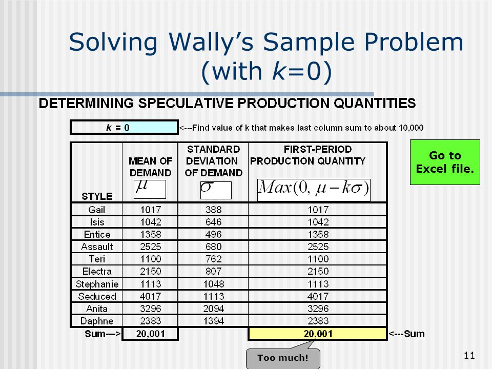 Solving Wally's Sample Problem (with k=0)